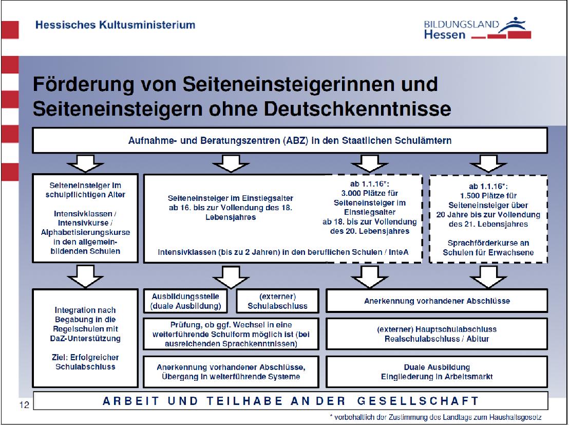 InteA - Berufliches Schulzentrum Odenwaldkreis (AöR)Berufliches ...